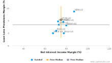 Kentucky Bancshares, Inc. Earnings Analysis: 2015 By the Numbers