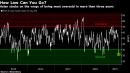Stocks Climb as China Data Spurs Stimulus Hopes: Markets Wrap