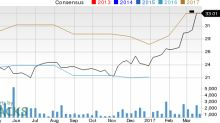 Why Green Dot Corporation (GDOT) Could Be Positioned for a Surge