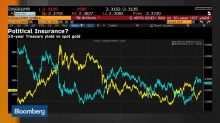 BlackRock's Koesterich Explains Why He Invests in Gold
