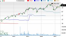 Medtronic (MDT) Tops Q4 Earnings, Sales on Balanced Growth
