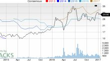 Top Ranked Income Stocks to Buy for January 18th