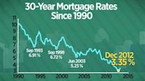 What Rising Mortgage Rates Mean for You