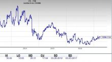 Is Gentherm a Good Stock for Value Investors Right Now?