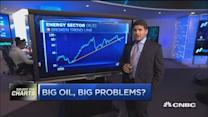Big oil, big trouble?