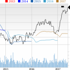 Philip Morris (PM) Up 4.3% Since Earnings Report: Can It Continue?