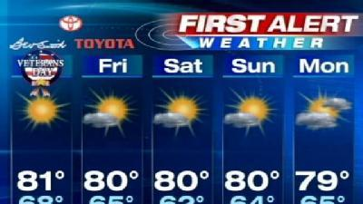 Wednesday Morning First Alert Forecast