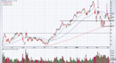 4 Top Stock Trades for Monday: AMD, BA, UBER, LVGO