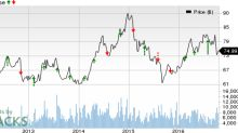 Entergy (ETR) Q3 Earnings: Stock Likely to Beat Estimates?