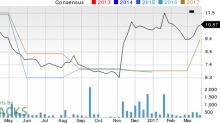 Earnings Estimates Moving Higher for Bridgepoint Education (BPI): Time to Buy?