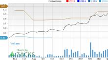 Can Brooks Automation (BRKS) Run Higher on Strong Earnings Estimate Revisions?