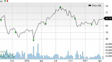 Ventas (VTR) to Report Q1 Earnings: What's in the Cards?