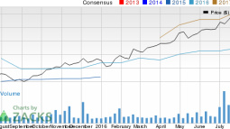 Why Adidas (ADDYY) Could Be an Impressive Growth Stocks