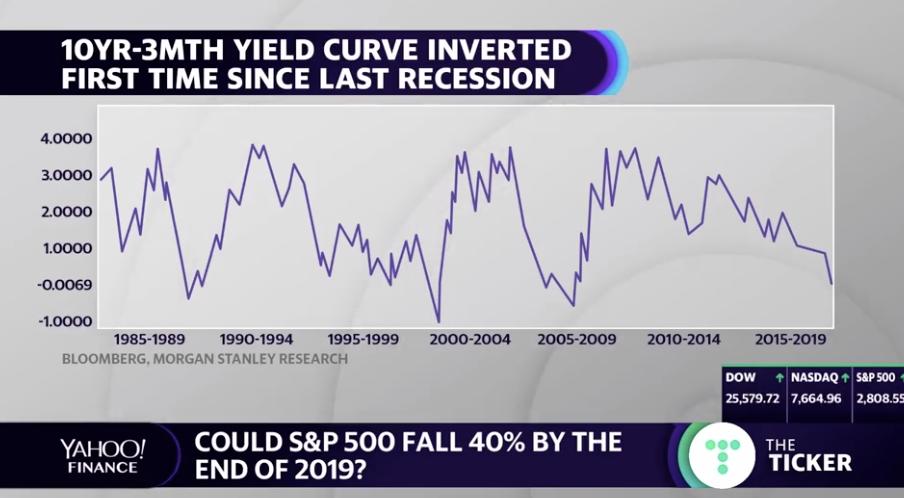 CH V%2C | Stock Prices | Quote Comparison - Yahoo Finance