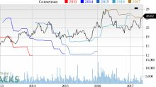 Bruker Corp (BRKR) at 52-Week High: What's Driving the Stock?