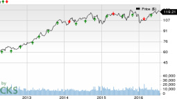 Can Ecolab (ECL) Spring an Earnings Surprise in Q2?