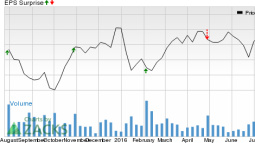 Level 3 Communications (LVLT) Q2 Earnings: What's Up?