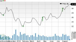 Why the Earnings Streak Will Continue for Hancock Holding Company (HBHC)