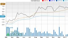 Pioneer Natural Resources (PXD): An Off-the-Radar Potential Winner