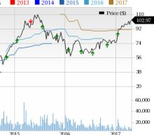 Skyworks Solutions (SWKS) Posts Q2 Earnings & Revenue Beat