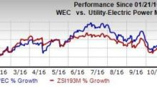 WEC Energy (WEC) Declares 5.1% Hike in Quarterly Dividend