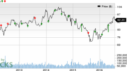 ExxonMobil (XOM) Q2 Earnings: A Surprise in the Cards?