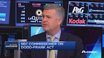 Dodd-Frank distraction to SEC: Commissioner