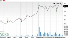 Why Amarin (AMRN) Could Beat Earnings Estimates Again