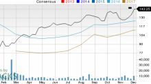 Why Concho Resources (CXO) Could Be Positioned for a Surge