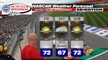Fontana NASCAR weather: There's actually a chance for rain this weekend