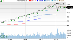 Snap-on's (SNA) Product Launch Drive Looks Promising