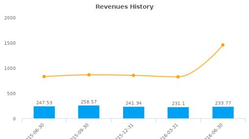 General Communication, Inc. :GNCMA-US: Earnings Analysis: Q2, 2016 By the Numbers : August 10, 2016