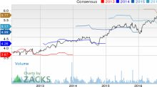 Top Ranked Income Stocks to Buy for February 16th