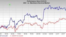 EnerSys (ENS) Clinches U.S. Army Deal to Supply Batteries