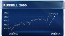 The S&P 500 just did something it hasn't in 11 years