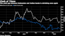 In Asia High-Yield Battle, Indonesia Grabs Upper Hand Over India