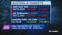 RBA's policy decision due: What to expect