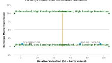 Britvic Plc breached its 50 day moving average in a Bearish Manner : BVIC-GB : September 14, 2016
