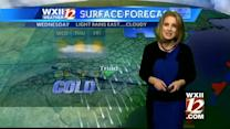 Colder and cloudy weather in the forecast today
