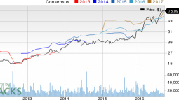 New Strong Buy Stocks for August 30th