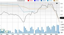 Why GAIN Capital (GCAP) Could Be Positioned for a Slump