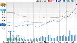 Why Coeur Mining (CDE) Could Be a Potential Winner