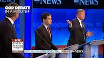 Eighth Republican Presidential Debate In A Minute