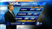 John's Complete Weather - March 15, 2013