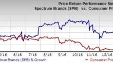 Spectrum Brands (SPB) Q2 Earnings: A Beat in the Cards?