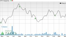 Should You Buy Highwoods (HIW) Ahead of Earnings?