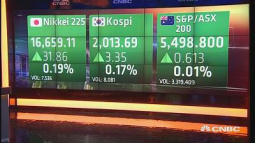 Asia markets see higher open