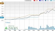 Is Ultra Clean Holdings (UCTT) a Great Growth Stock?