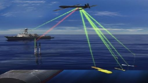 "AeroVironment Says Navy Will Soon Operate ""Swarms"" of Robo-Submarines"