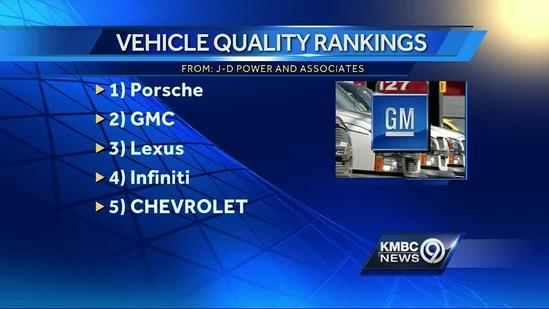 Quality report gives boost to American automakers